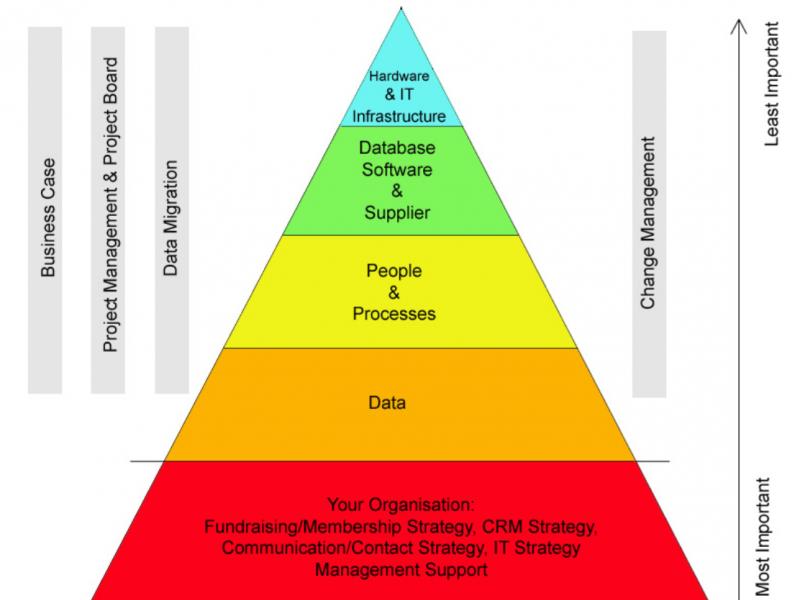 Ivan Waineright's Pyramid